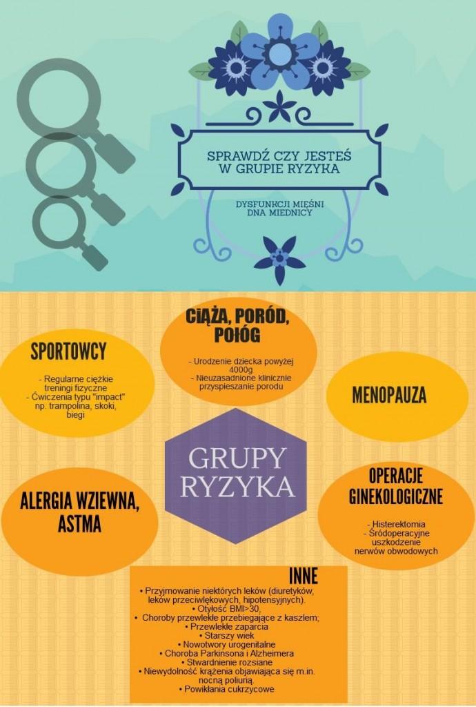 pa 6 infografika